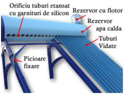 constructia panoului solar nepresurizat